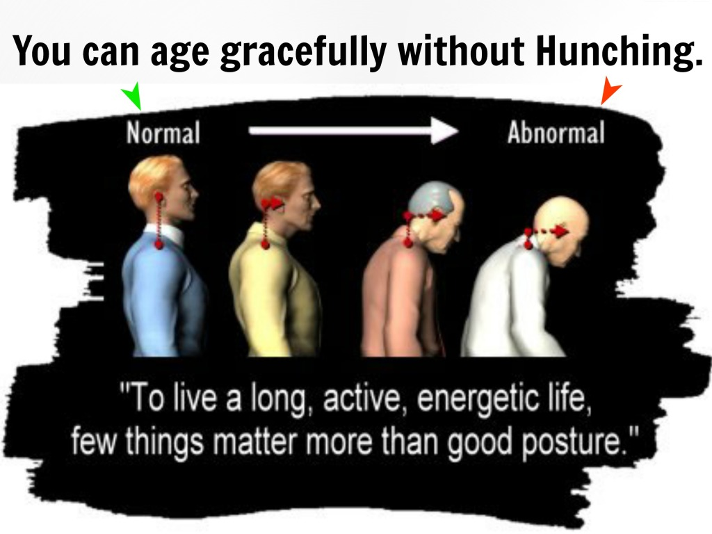 The Spine Whisperer Chiropractic Clinic_Aging Posture